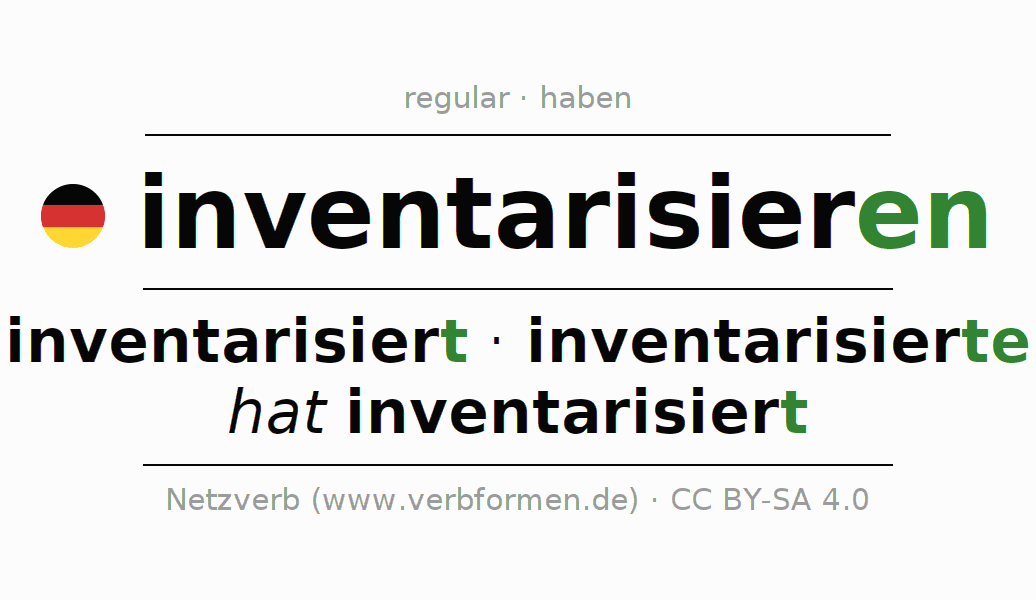Entire conjugation of the German verb inventarisieren. All tenses are clearly represented in a table.