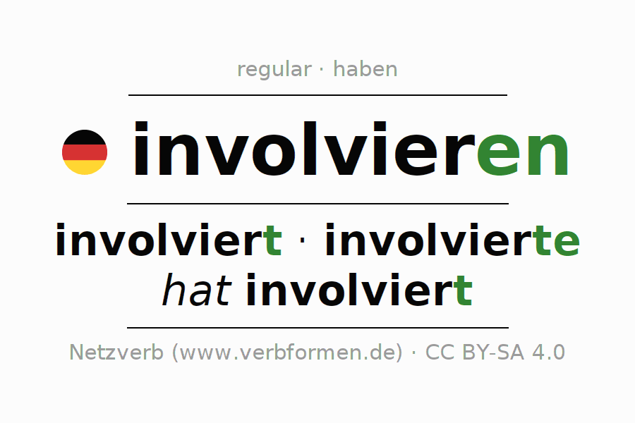Entire conjugation of the German verb involvieren. All tenses and modes are clearly represented in a table.