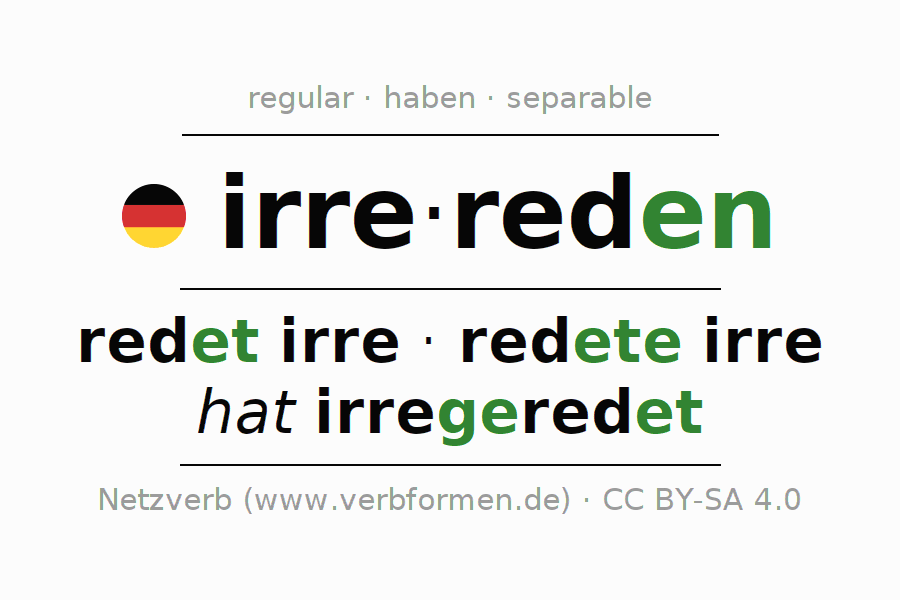 Entire conjugation of the German verb irrereden. All tenses are clearly represented in a table.