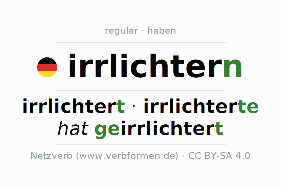 Entire conjugation of the German verb irrlichtern. All tenses are clearly represented in a table.