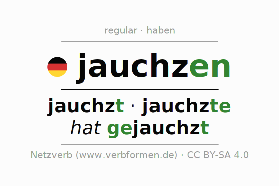 Entire conjugation of the German verb jauchzen. All tenses and modes are clearly represented in a table.