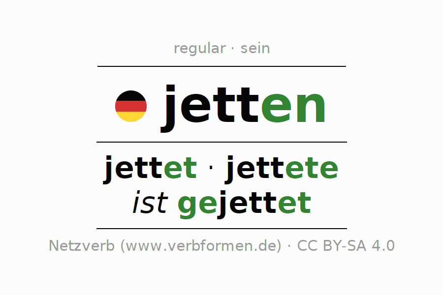 Conjugation of German verb jetten (ist)