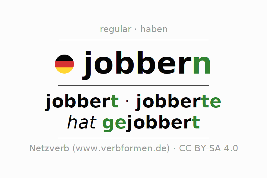 Entire conjugation of the German verb jobbern. All tenses and modes are clearly represented in a table.