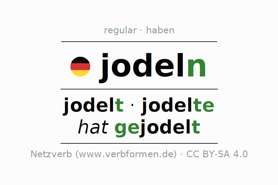 Entire conjugation of the German verb jodeln. All tenses and modes are clearly represented in a table.