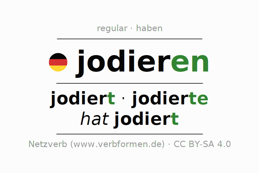 Entire conjugation of the German verb jodieren. All tenses are clearly represented in a table.