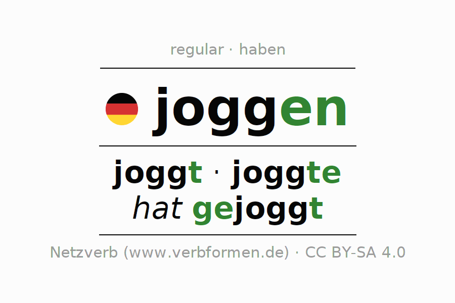 Entire conjugation of the German verb joggen (ist). All tenses are clearly represented in a table.