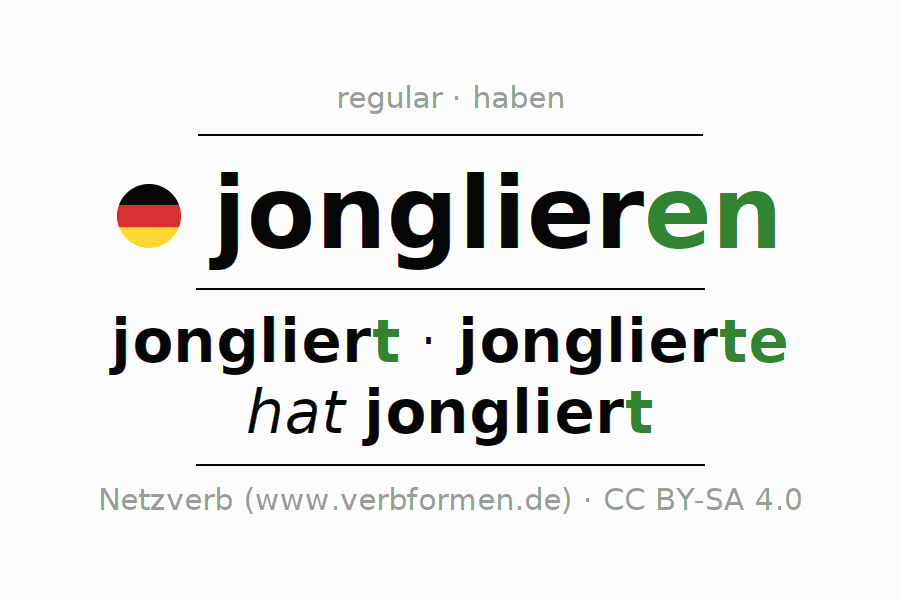 Entire conjugation of the German verb jonglieren. All tenses and modes are clearly represented in a table.