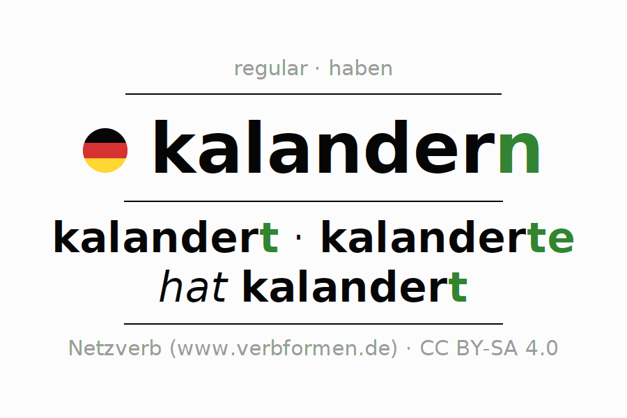 Entire conjugation of the German verb kalandern. All tenses are clearly represented in a table.