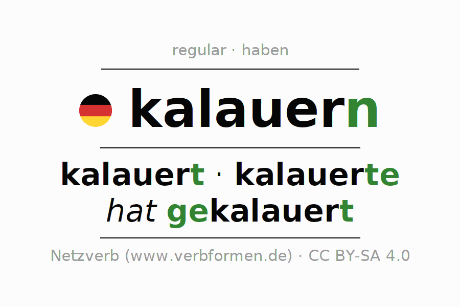 Entire conjugation of the German verb kalauern. All tenses are clearly represented in a table.