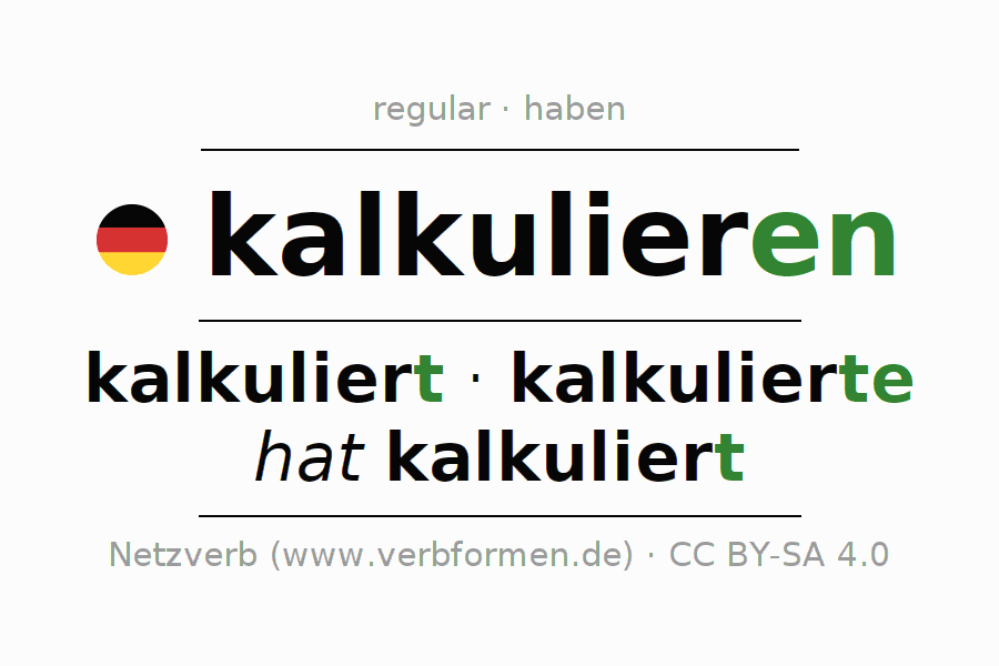 Entire conjugation of the German verb kalkulieren. All tenses and modes are clearly represented in a table.