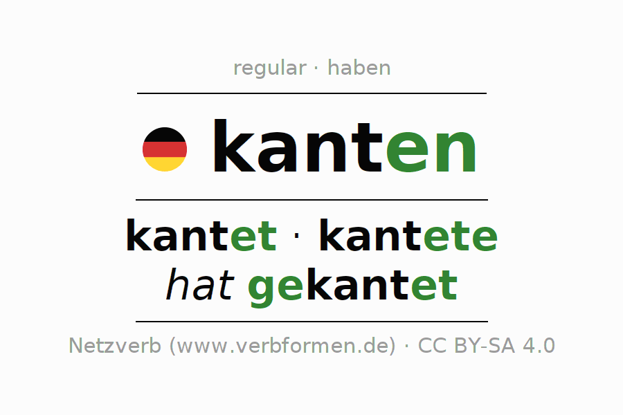 Entire conjugation of the German verb kanten. All tenses are clearly represented in a table.