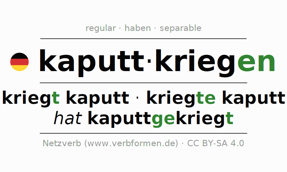 Conjugation of German verb kaputtkriegen
