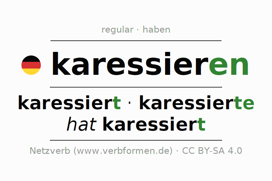 Entire conjugation of the German verb karessieren. All tenses are clearly represented in a table.