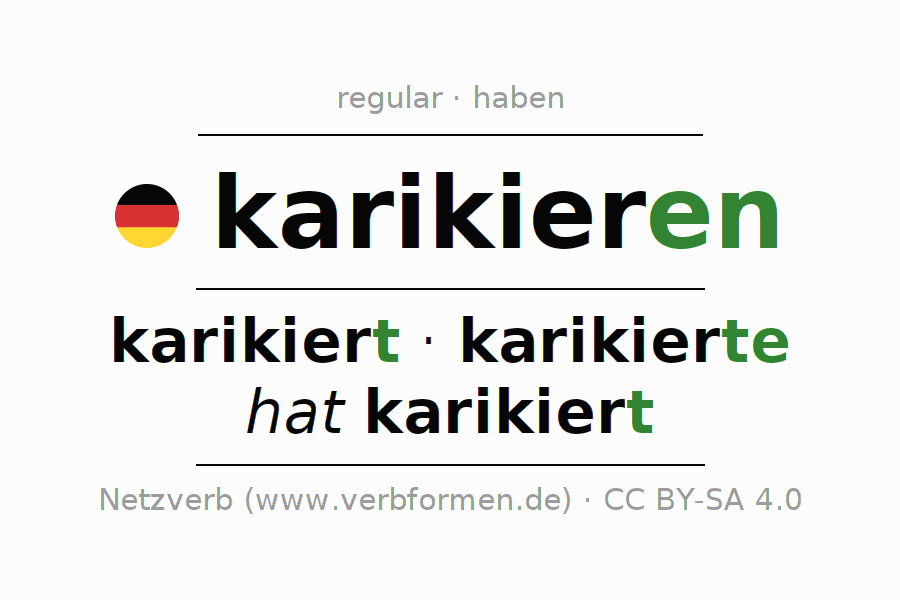 Entire conjugation of the German verb karikieren. All tenses are clearly represented in a table.
