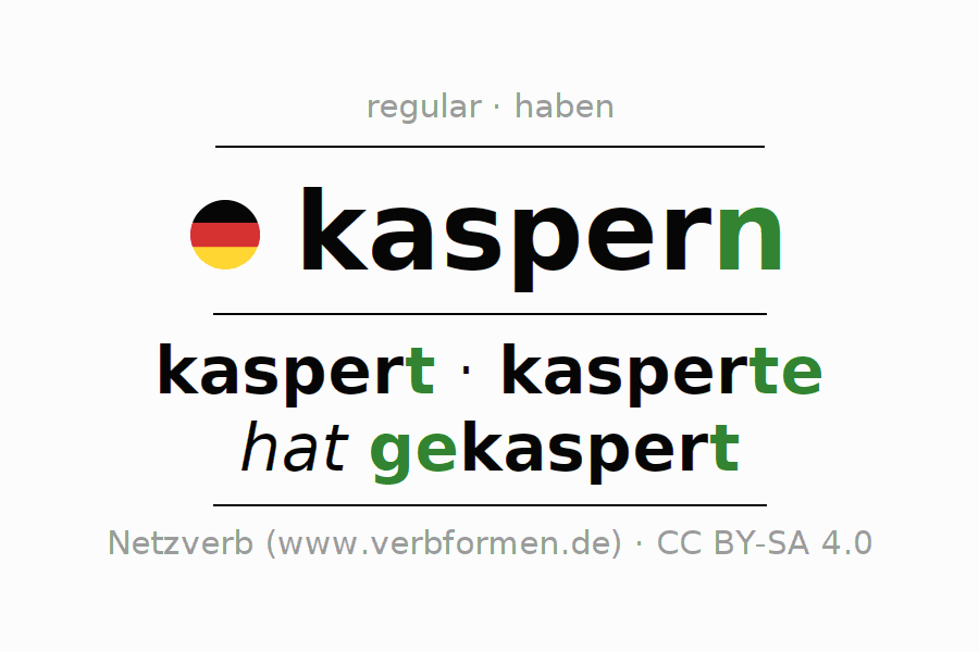 Entire conjugation of the German verb kaspern. All tenses are clearly represented in a table.