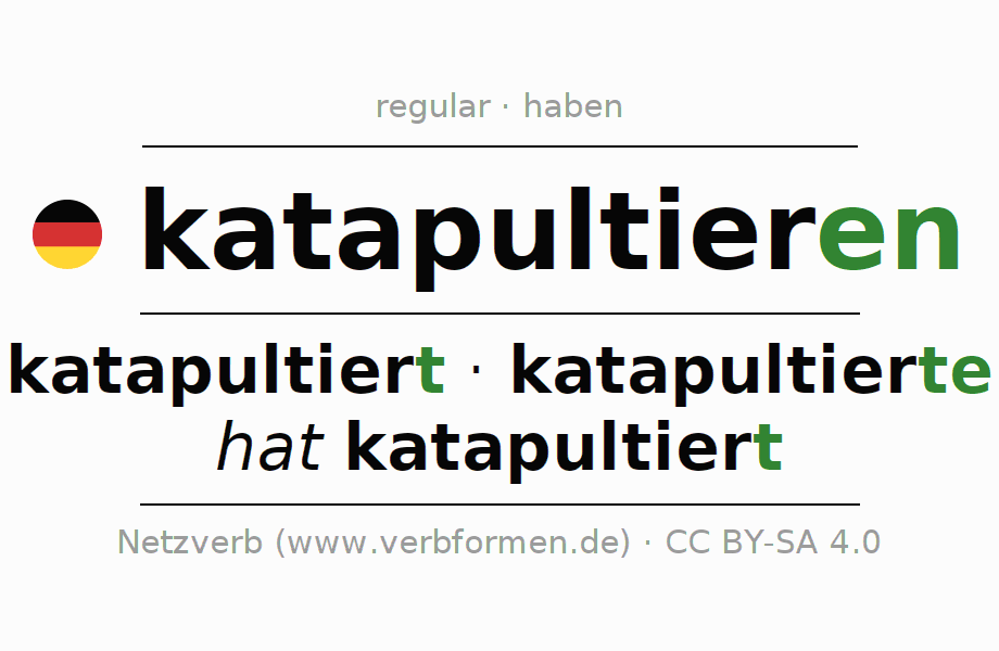 Entire conjugation of the German verb katapultieren. All tenses and modes are clearly represented in a table.