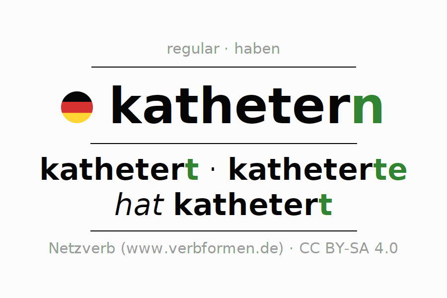 Conjugation of German verb kathetern