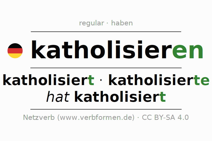 Entire conjugation of the German verb katholisieren. All tenses and modes are clearly represented in a table.