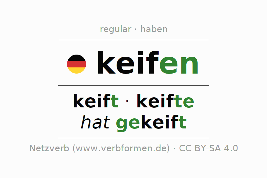 Entire conjugation of the German verb keifen. All tenses are clearly represented in a table.