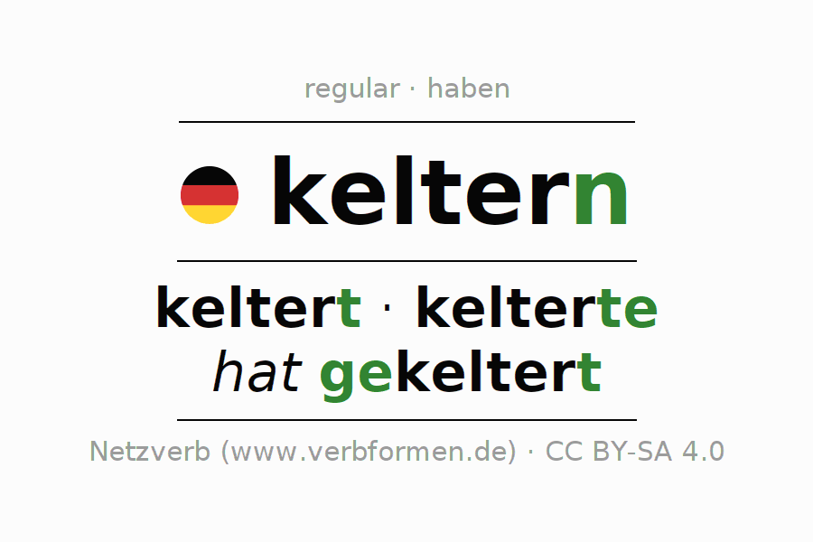 Entire conjugation of the German verb keltern. All tenses and modes are clearly represented in a table.
