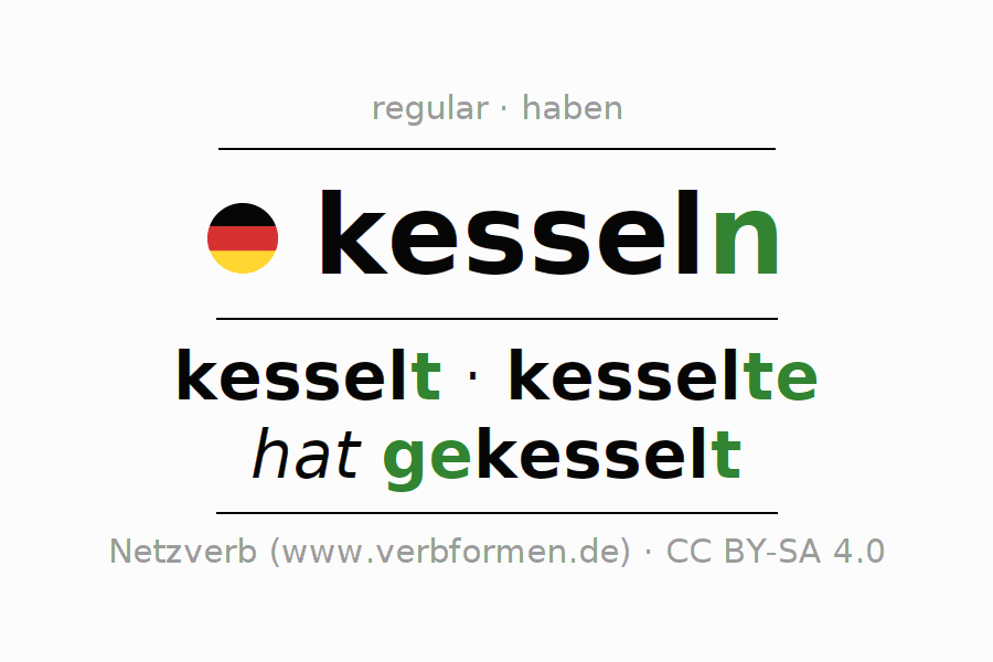 Conjugation of German verb kesseln