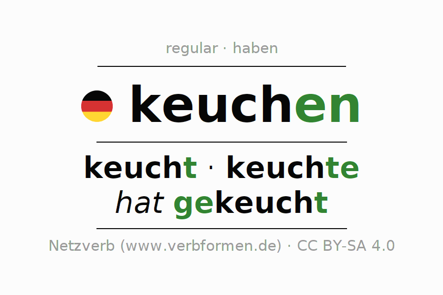 Entire conjugation of the German verb keuchen (hat). All tenses and modes are clearly represented in a table.