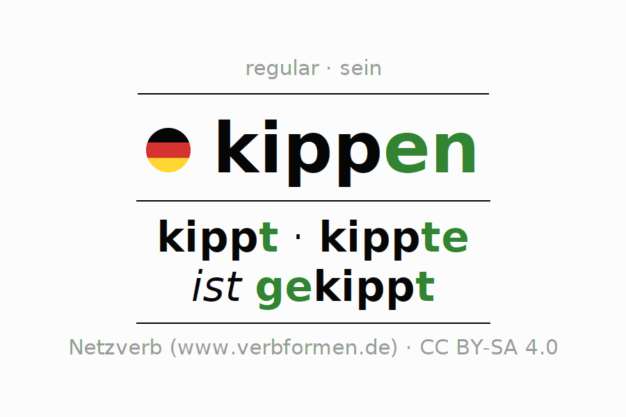 Entire conjugation of the German verb kippen (hat). All tenses are clearly represented in a table.