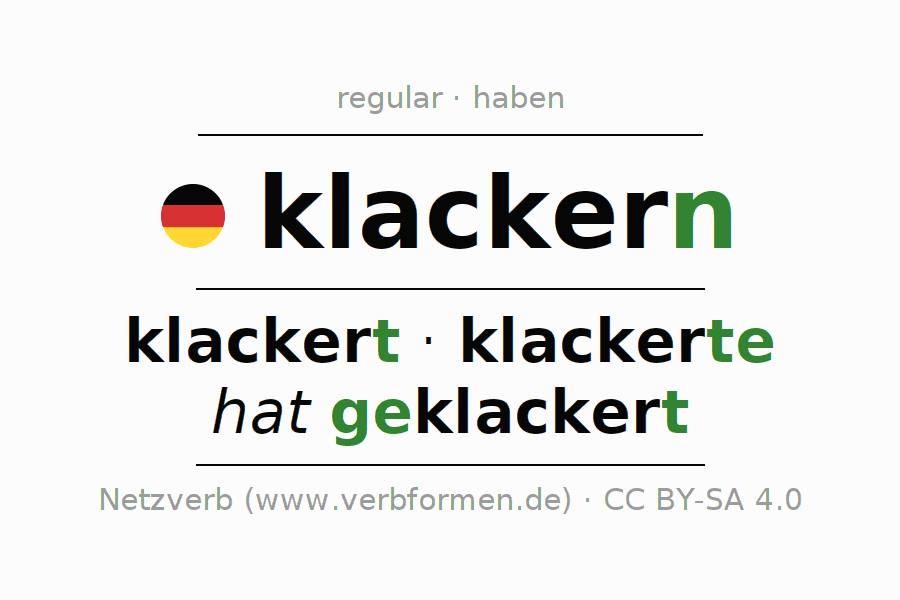 Entire conjugation of the German verb klackern. All tenses are clearly represented in a table.