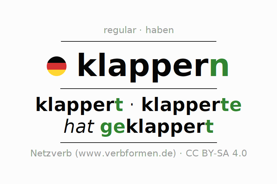 Entire conjugation of the German verb klappern (ist). All tenses and modes are clearly represented in a table.