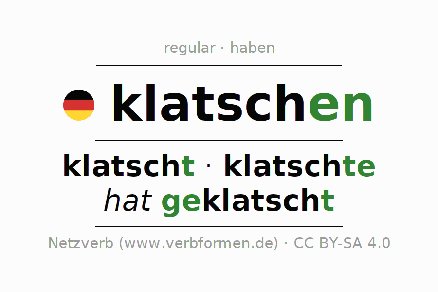 Entire conjugation of the German verb sich klatschen. All tenses and modes are clearly represented in a table.