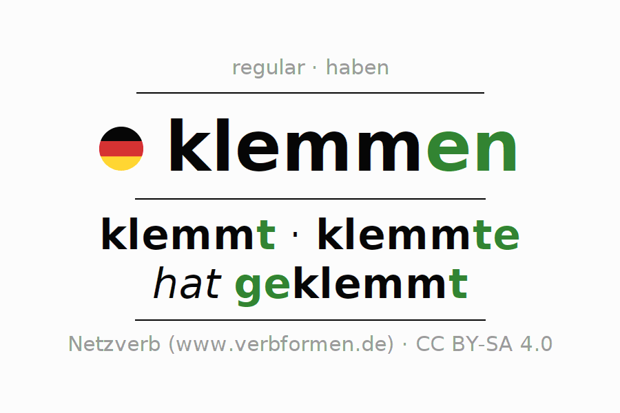 Entire conjugation of the German verb klemmen. All tenses are clearly represented in a table.