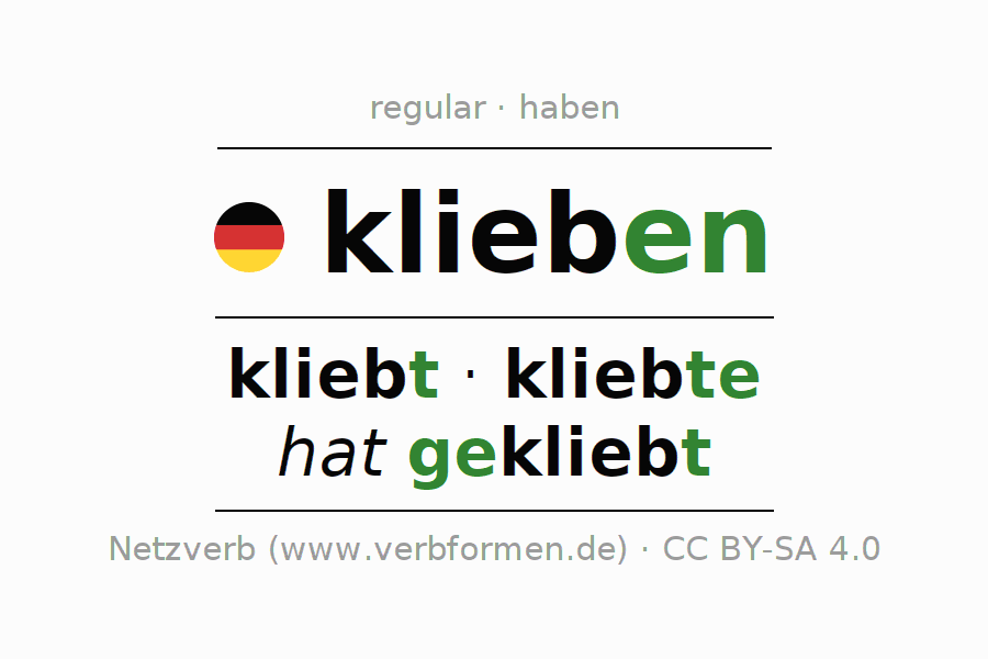Entire conjugation of the German verb klieben (regelm). All tenses and modes are clearly represented in a table.