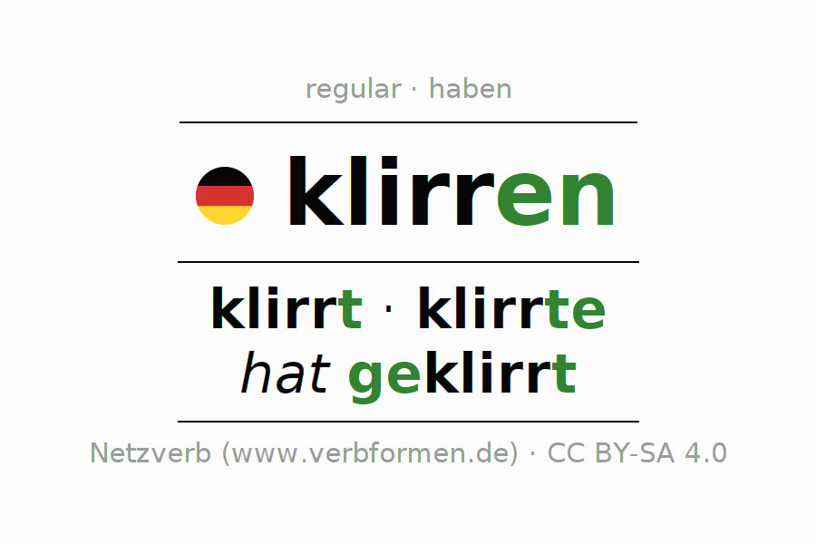 Conjugation of verb klirren