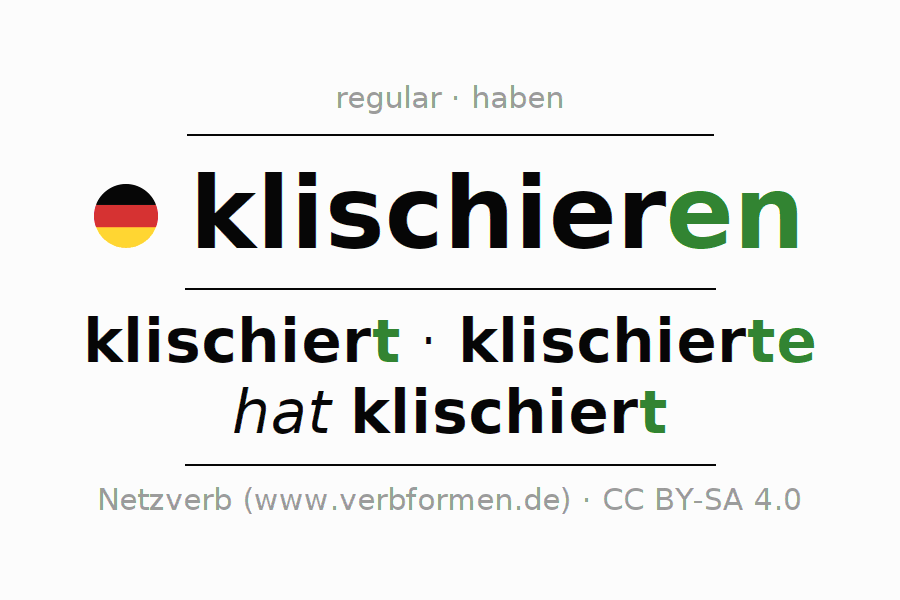 Entire conjugation of the German verb klischieren. All tenses are clearly represented in a table.