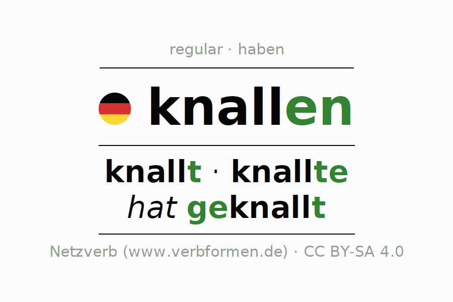 Entire conjugation of the German verb knallen (hat). All tenses are clearly represented in a table.