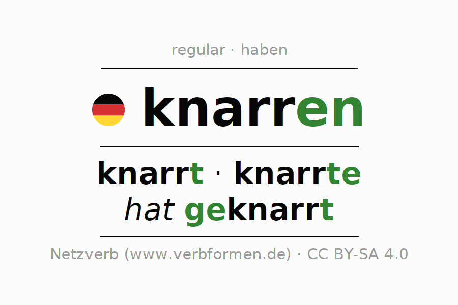 Entire conjugation of the German verb knarren. All tenses and modes are clearly represented in a table.