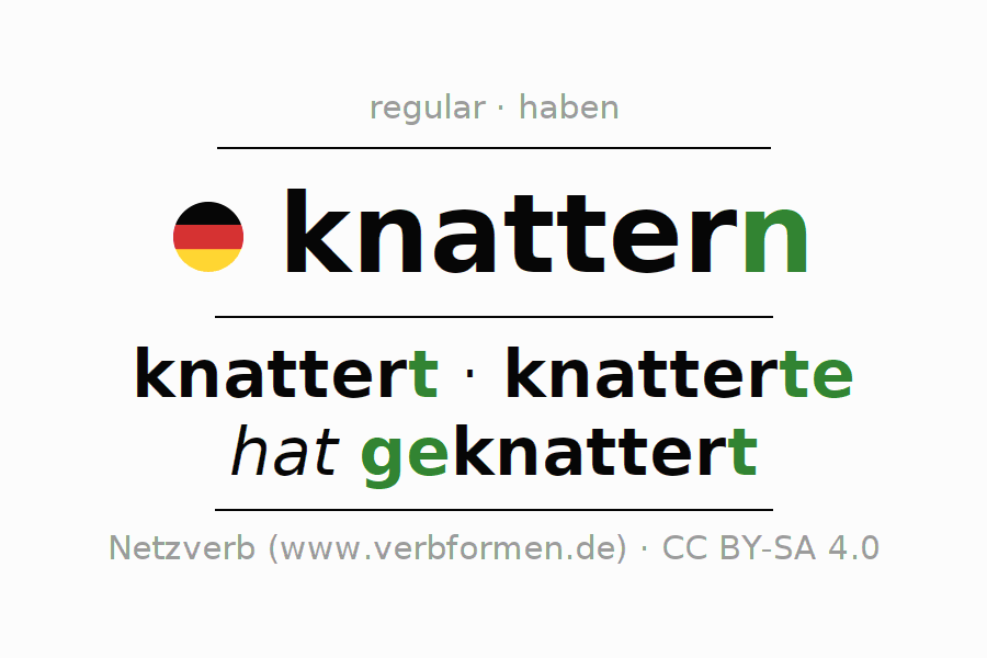 Entire conjugation of the German verb knattern (ist). All tenses are clearly represented in a table.