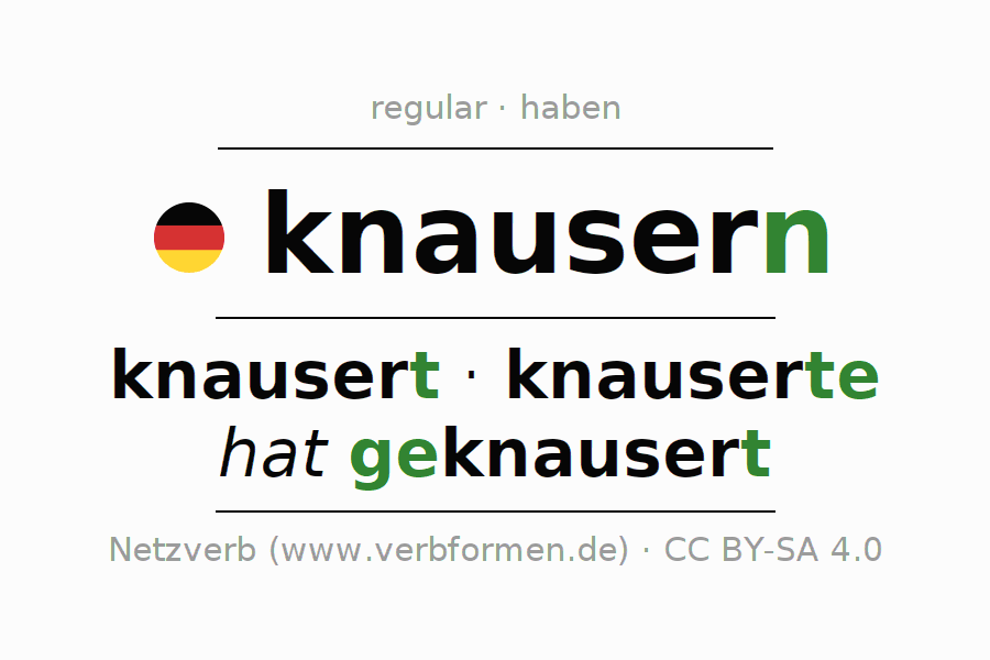 Entire conjugation of the German verb knausern. All tenses and modes are clearly represented in a table.