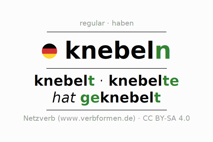 Entire conjugation of the German verb knebeln. All tenses and modes are clearly represented in a table.