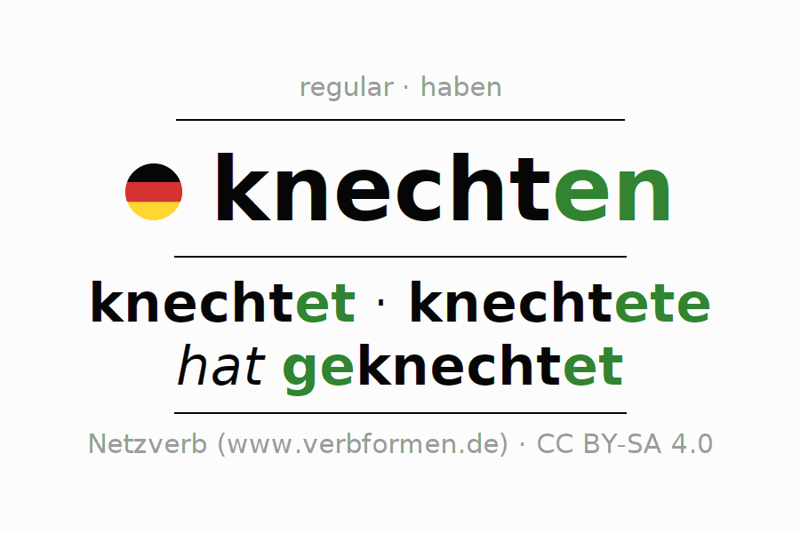 Entire conjugation of the German verb knechten. All tenses are clearly represented in a table.
