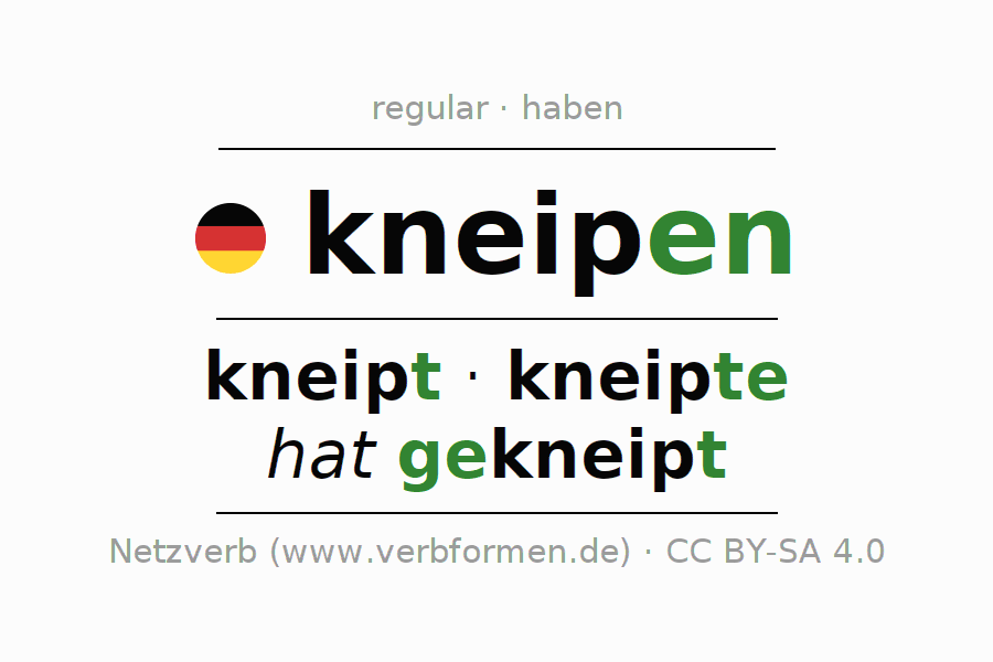 Conjugation of German verb kneipen (regelm)
