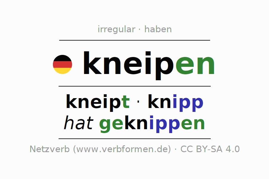 Entire conjugation of the German verb kneipen (regelm). All tenses are clearly represented in a table.