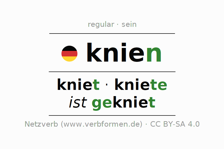 Entire conjugation of the German verb knien (ist). All tenses are clearly represented in a table.