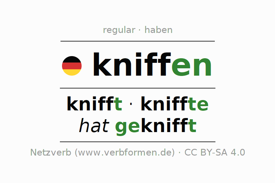 Entire conjugation of the German verb kniffen. All tenses and modes are clearly represented in a table.