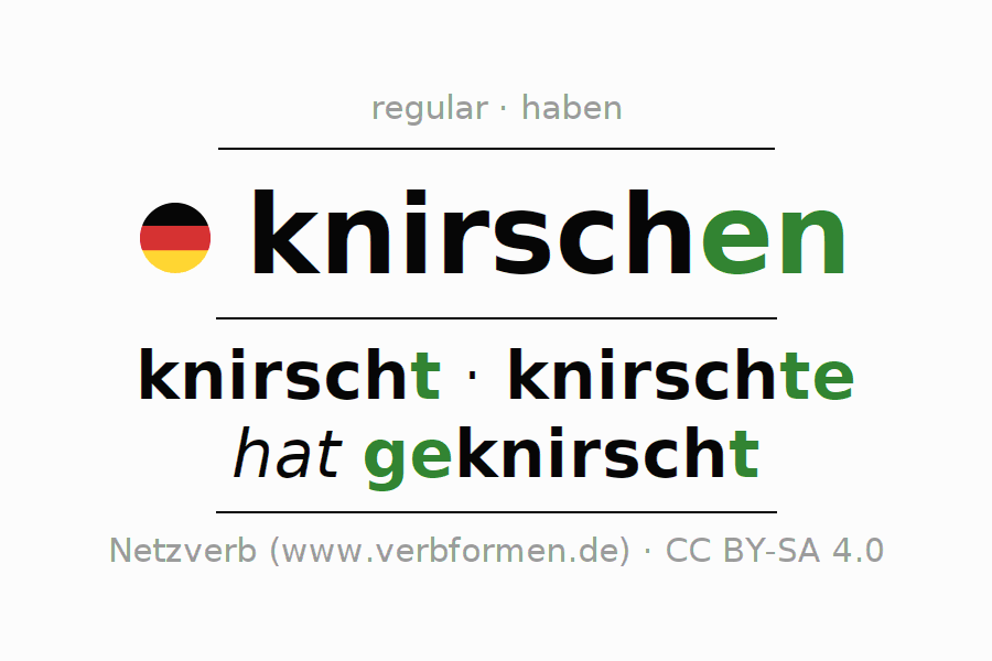 Entire conjugation of the German verb knirschen. All tenses are clearly represented in a table.
