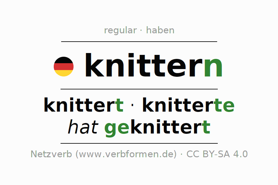 Entire conjugation of the German verb knittern. All tenses are clearly represented in a table.