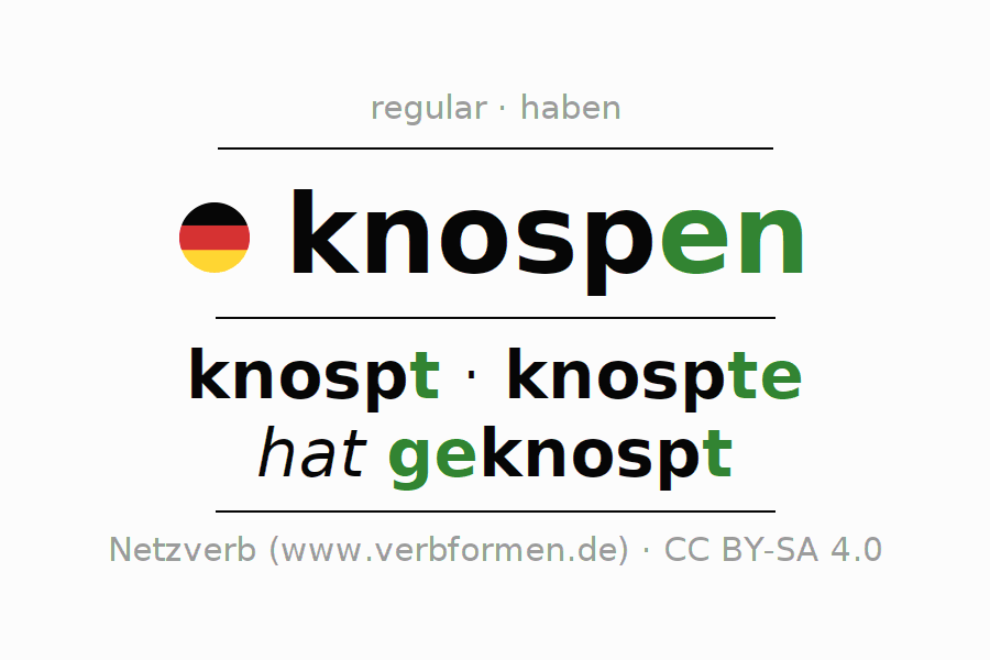 Entire conjugation of the German verb knospen. All tenses are clearly represented in a table.