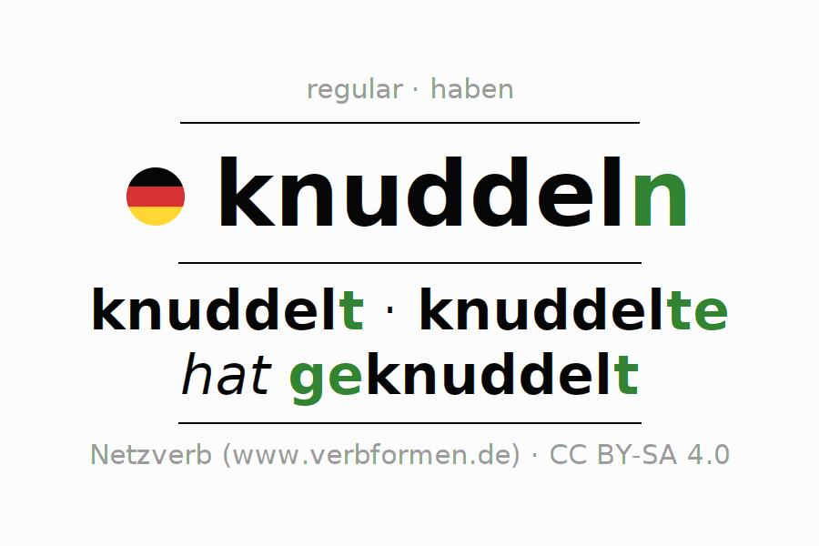 Entire conjugation of the German verb knuddeln. All tenses are clearly represented in a table.