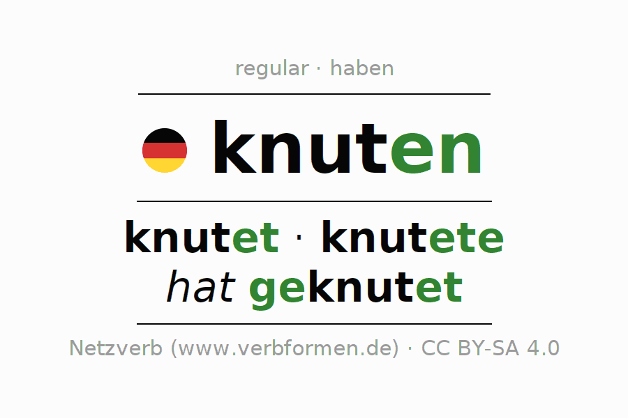 Entire conjugation of the German verb knuten. All tenses and modes are clearly represented in a table.