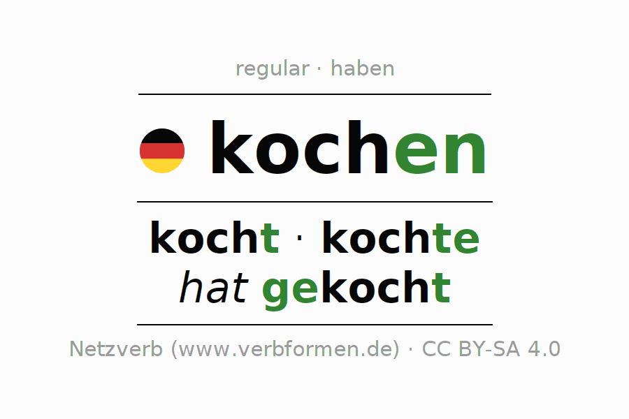 Conjugation of German verb kochen